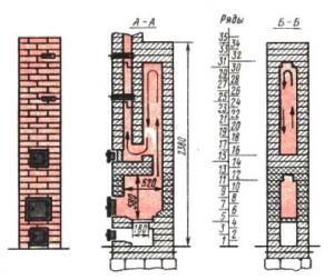 Схема отопительной печи ПТО-2300