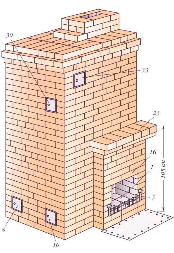 Схема отопительно варочной печи с камином.
