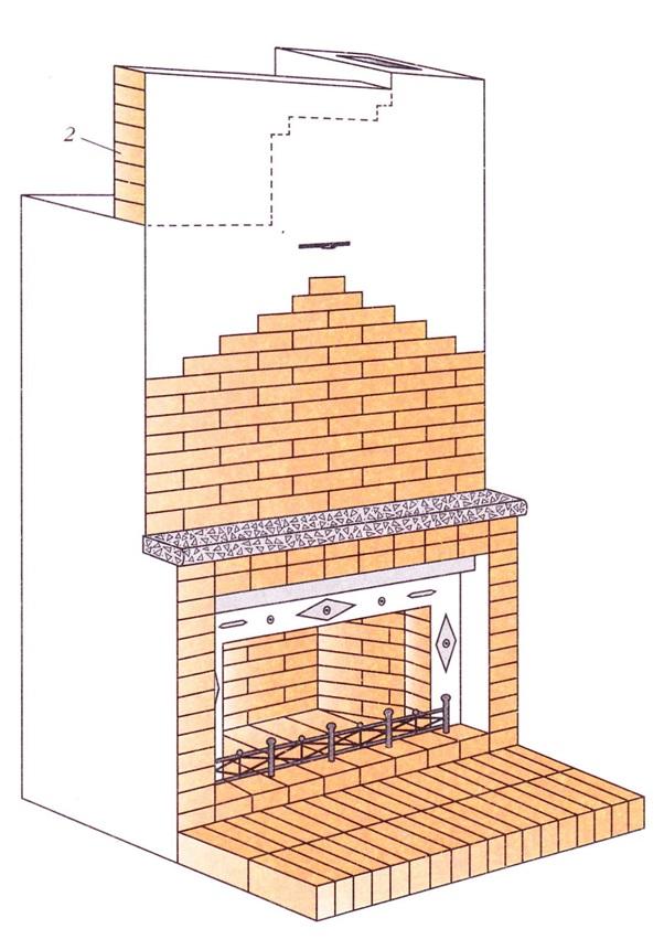 Схема простого камина облицованным кирпичом