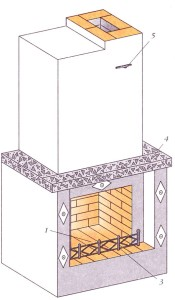 Схема простого камина из кирпича