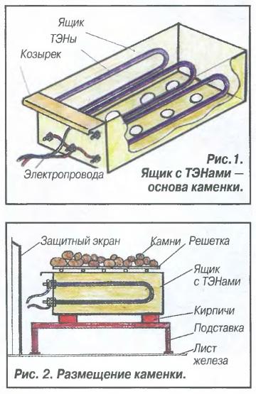 Электропечь для сауны своими руками