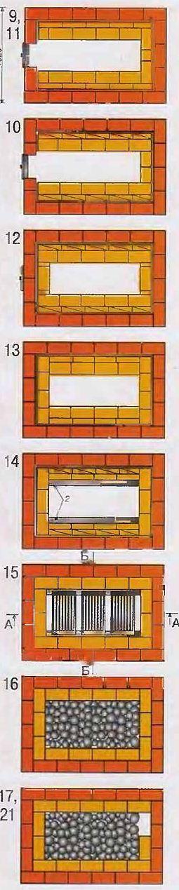 Порядовка газовой печи для бани 9-21 ряды