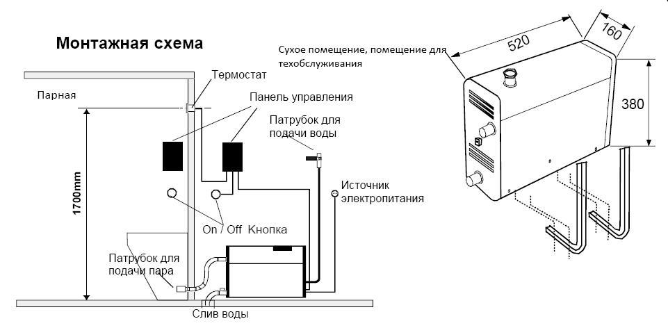 Схема установки парогенератора в турецкой бане