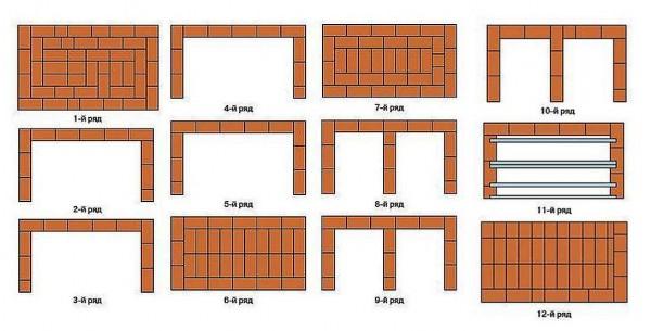 Порядовка мангала из кирпича 1-12 ряды