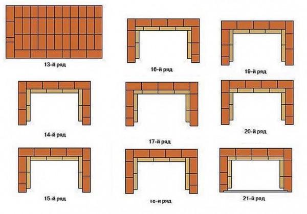 Порядовка мангала из кирпича 13-21 ряды