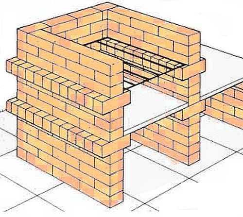 Как сложить мангал из кирпича своими руками схема