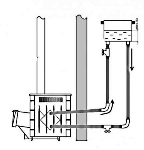 Схема банного теплообменника своими руками