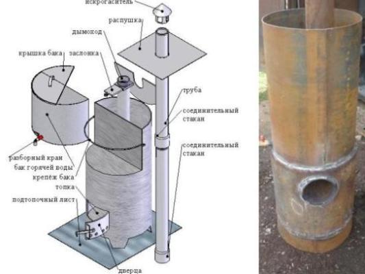 Схема вертикальной печи для бани из трубы
