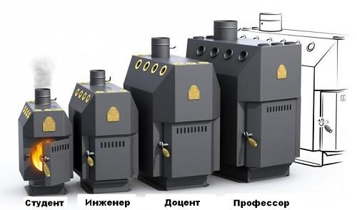 Модельный ряд печей Бутакова