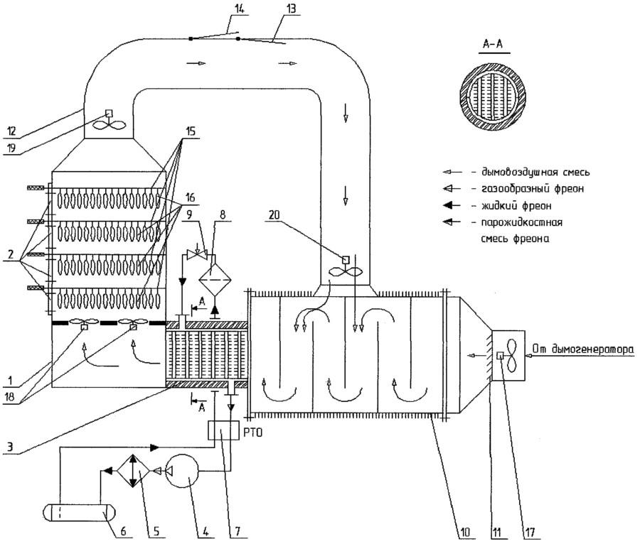 Чертеж дымогенератора для коптильни
