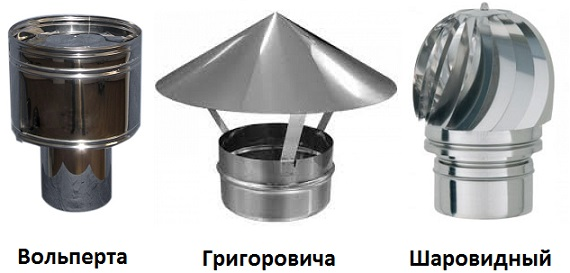 Дефлекторы Вольперта, Грогоровича, шаровидный