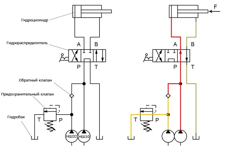 Гидровлический дровокол: схема