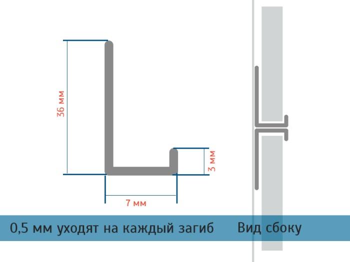Схема изготовления уголков