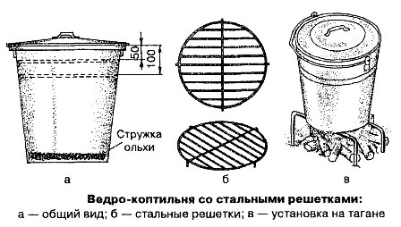 Схема коптильни из ведра
