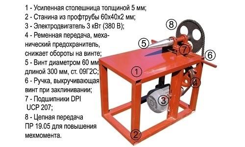 Схема винтового колуна для дров