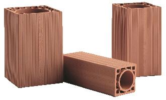 Керамические трубы для дымохода Effe 2