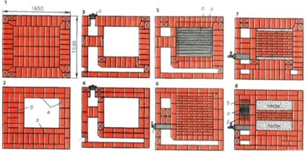 Русская печь с плитой и лежанкой 1-8 ряды