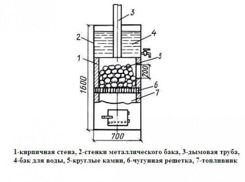 Схема печи из металла