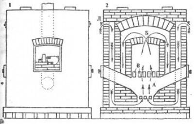 Схема печи для обжига керамики