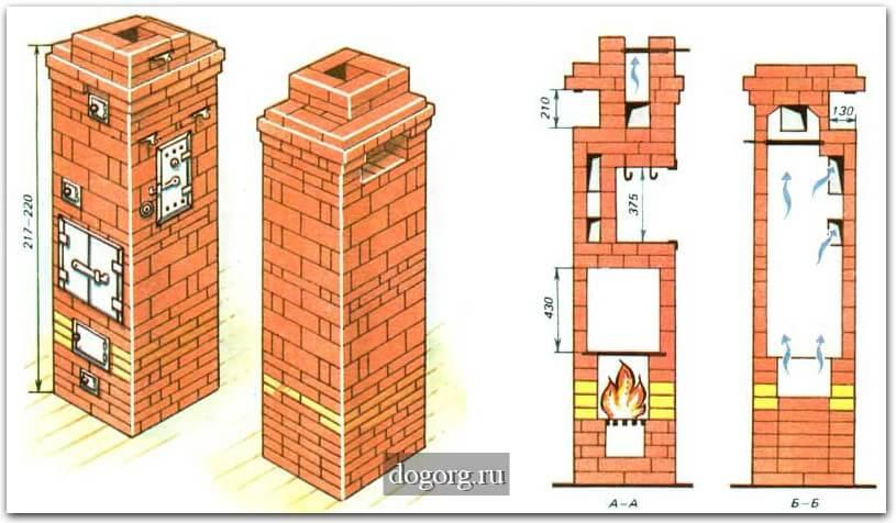 Отопительно-варочная печь «Малютка»: конструкция и проект с порядовкой