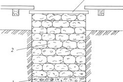 Бутобетонный фундамент для банной печи