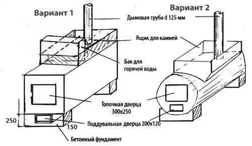 Схема печи для бани на дровах