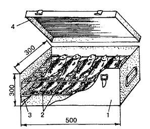 Чертеж переносной коптильни в виде ящика