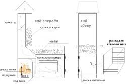 Схема устройства кирпичного мангала-коптильни