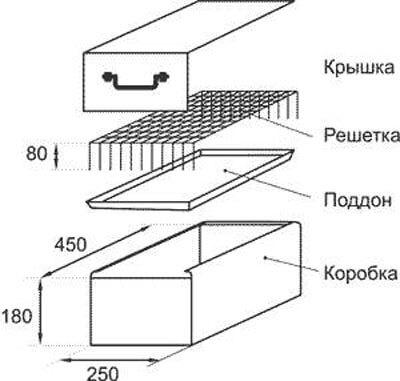 Схема устройства мини-коптильни