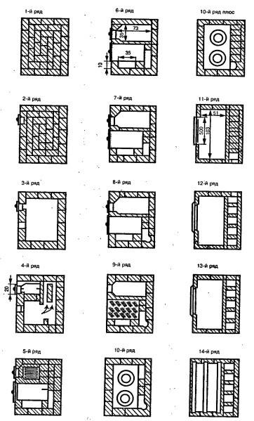 Порядовка отопительно-варочной печи Буслаева 1-14 ряды