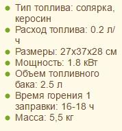 Технические характеристики чудо-печи на солярогазе ПО-1,8