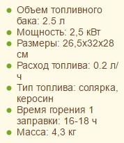 Технические характеристики чудо-печи на солярогазе ПО-2,5 мини